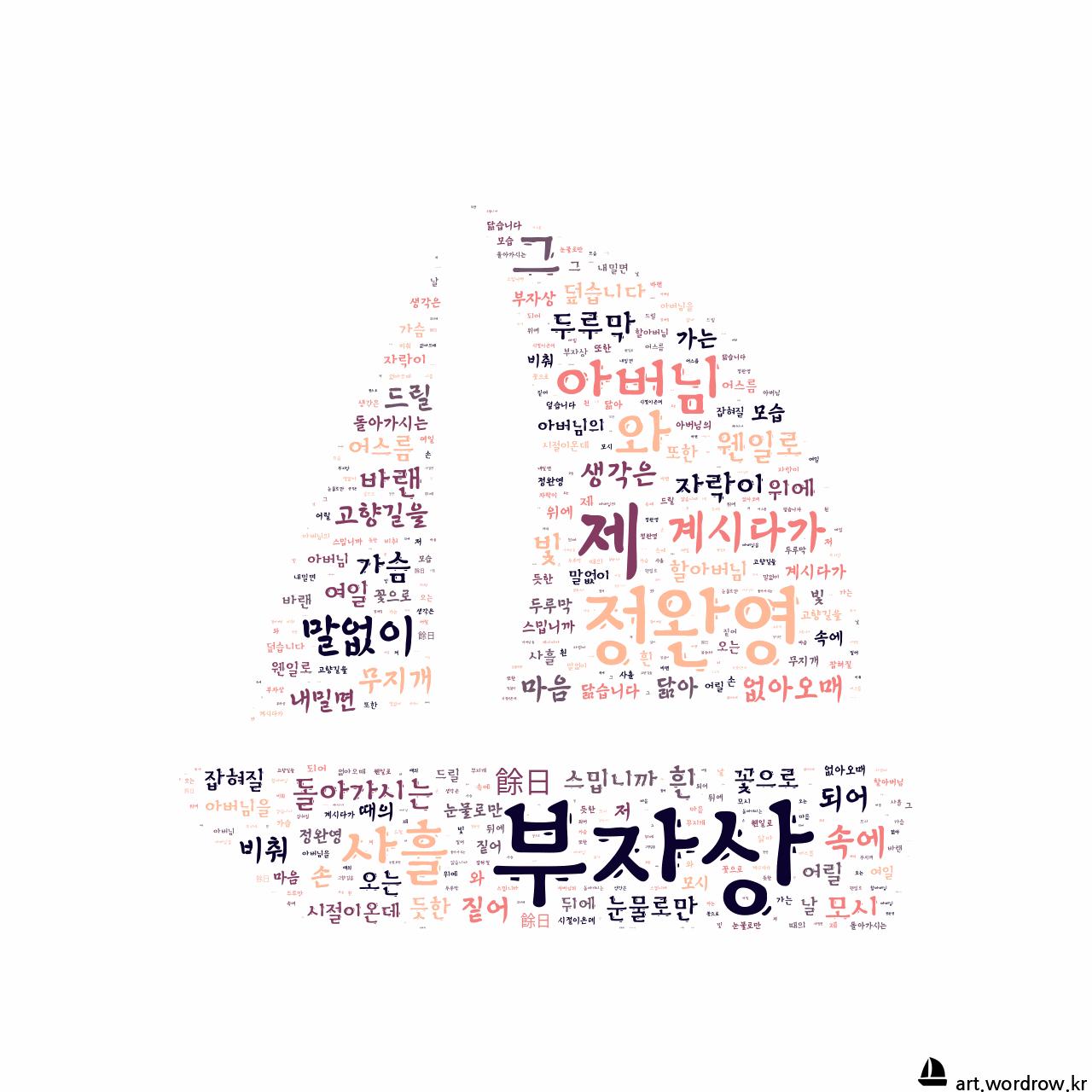 워드 클라우드: 부자상 [정완영]-67